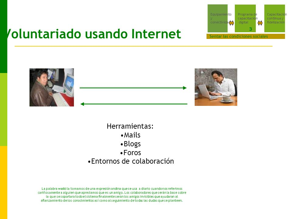 Voluntariado usando Internet