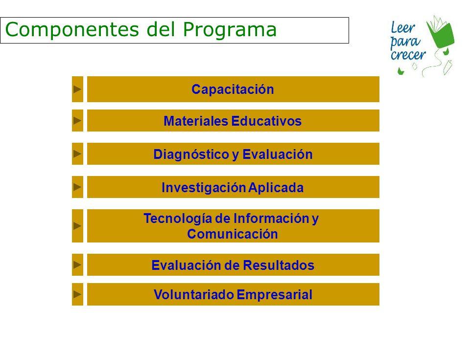 Componentes del Programa