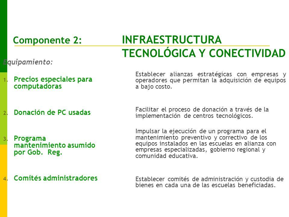 Componente 2: INFRAESTRUCTURA TECNOLÓGICA Y CONECTIVIDAD