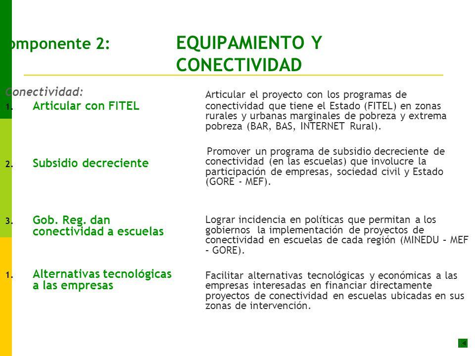 Componente 2: EQUIPAMIENTO Y CONECTIVIDAD