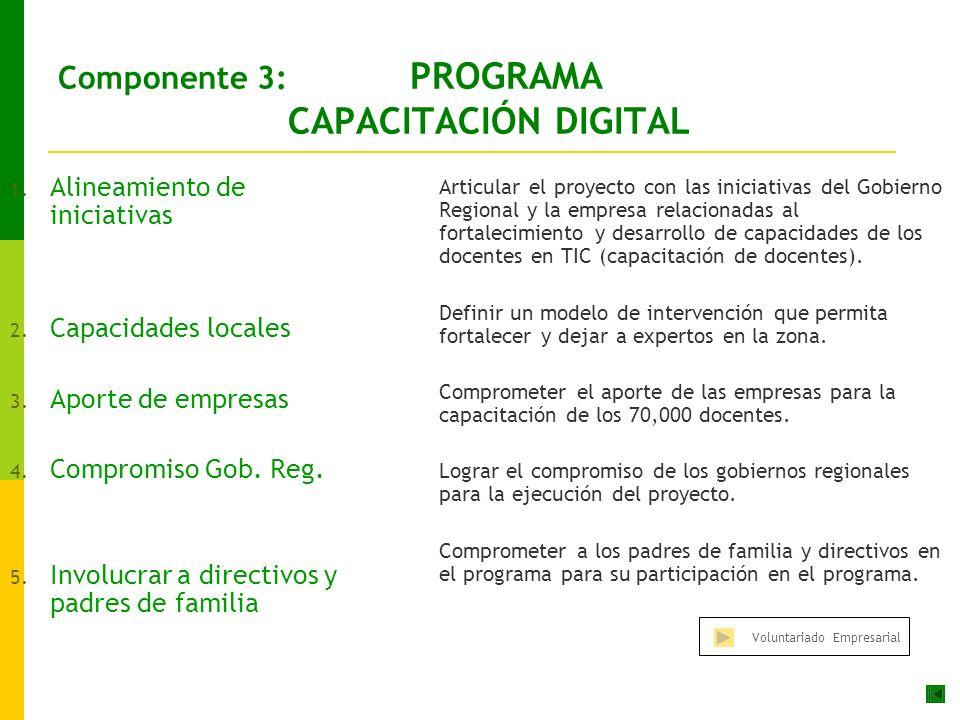 Componente 3: PROGRAMA CAPACITACIÓN DIGITAL