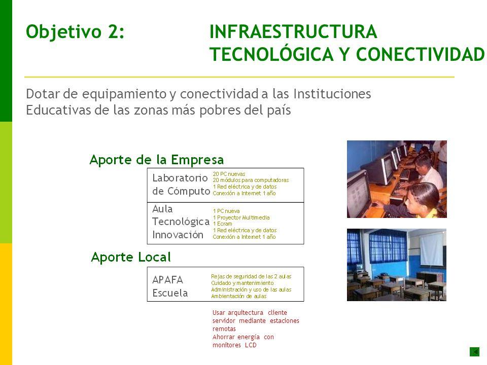 Objetivo 2: INFRAESTRUCTURA TECNOLÓGICA Y CONECTIVIDAD
