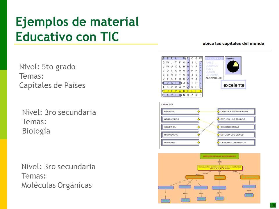Ejemplos de material Educativo con TIC