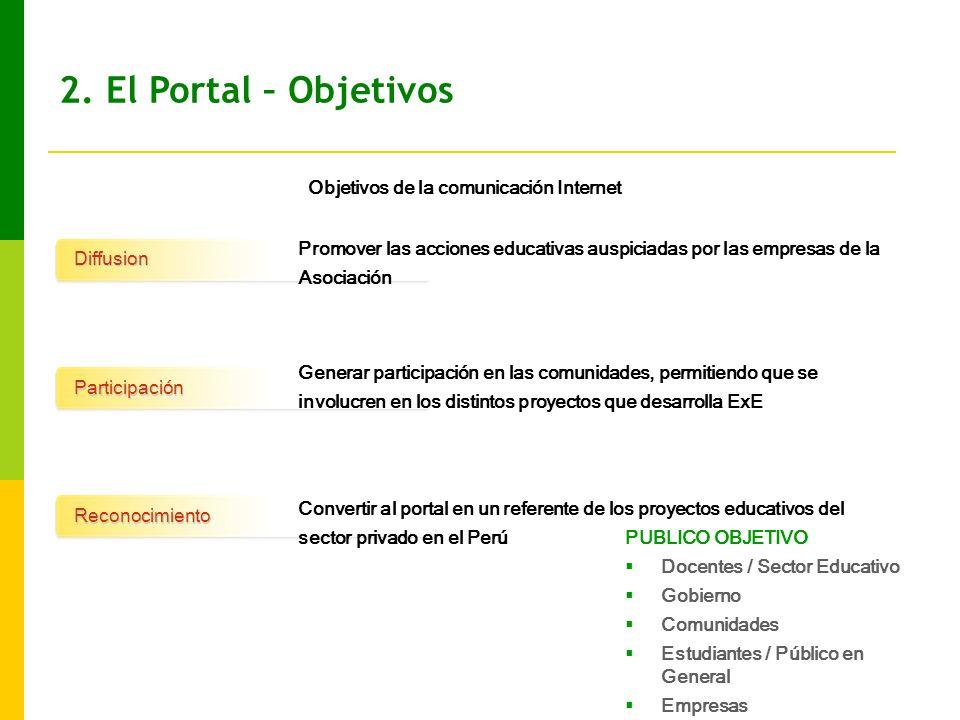 2. El Portal – Objetivos Objetivos de la comunicación Internet