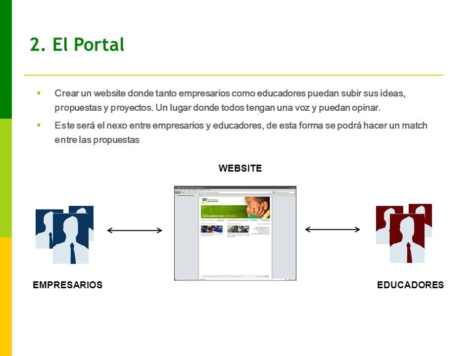 2. El Portal