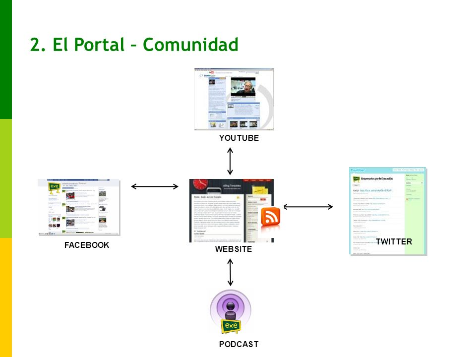 2. El Portal – Comunidad YOUTUBE TWITTER FACEBOOK WEBSITE PODCAST