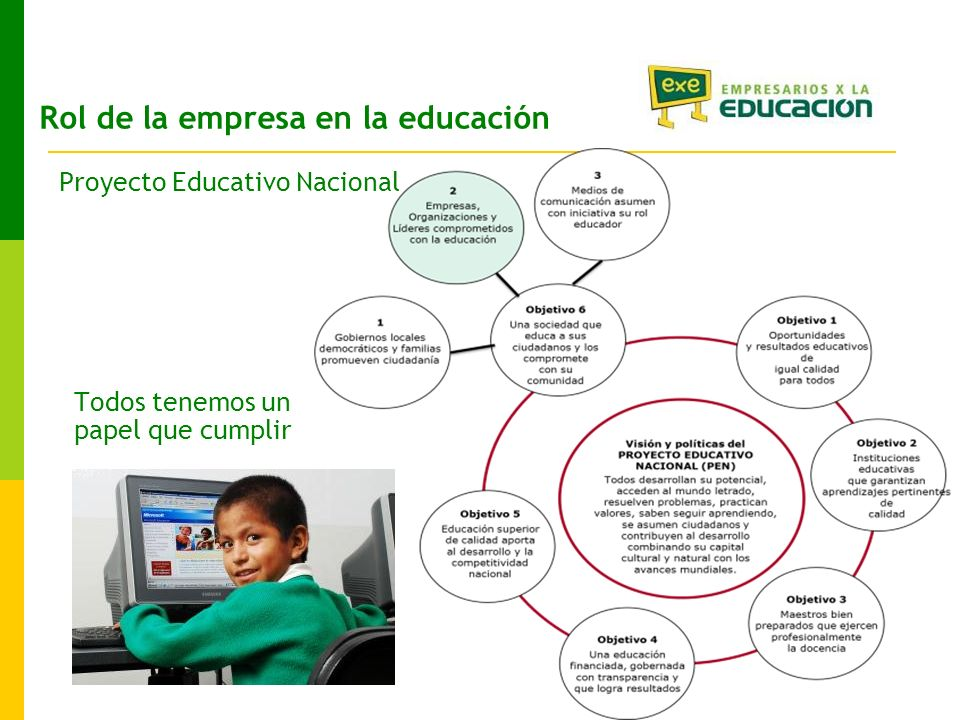 Rol de la empresa en la educación