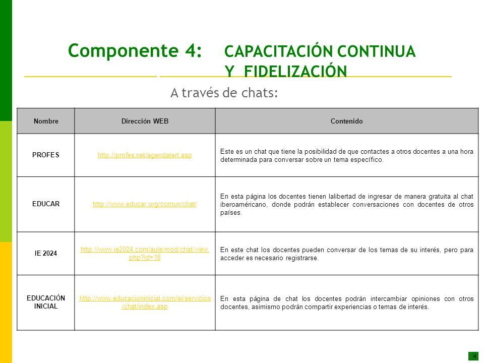 Componente 4: CAPACITACIÓN CONTINUA . . Y FIDELIZACIÓN