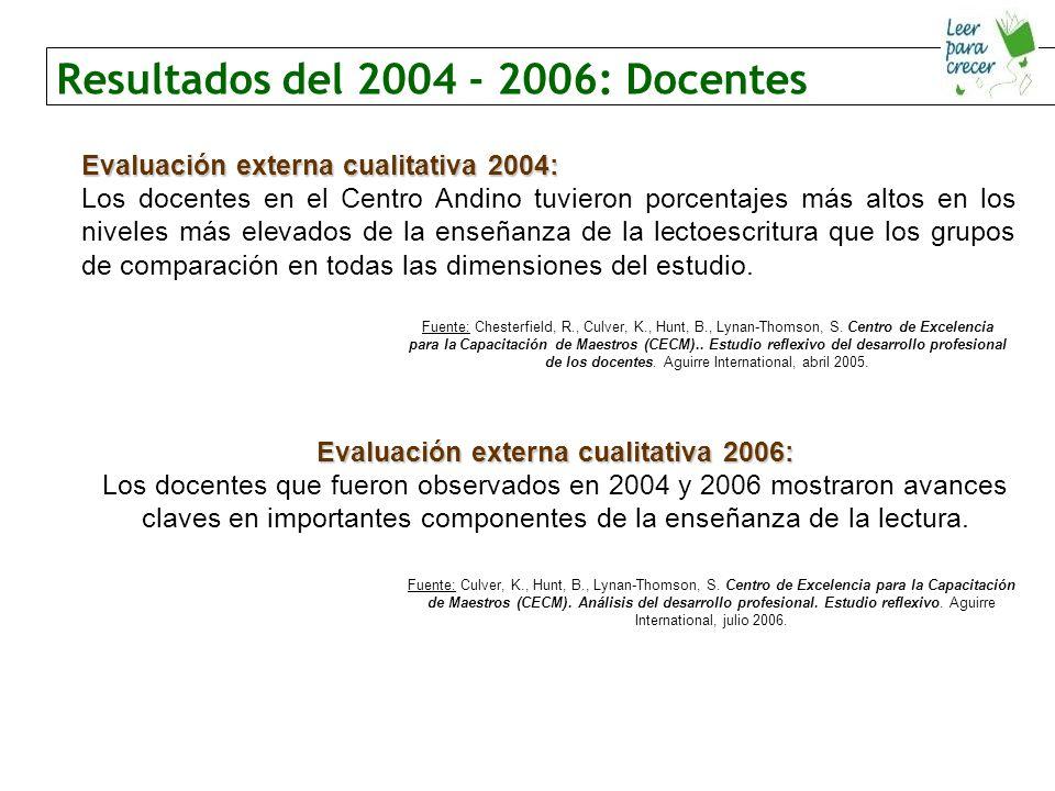 Resultados del 2004 - 2006: Docentes