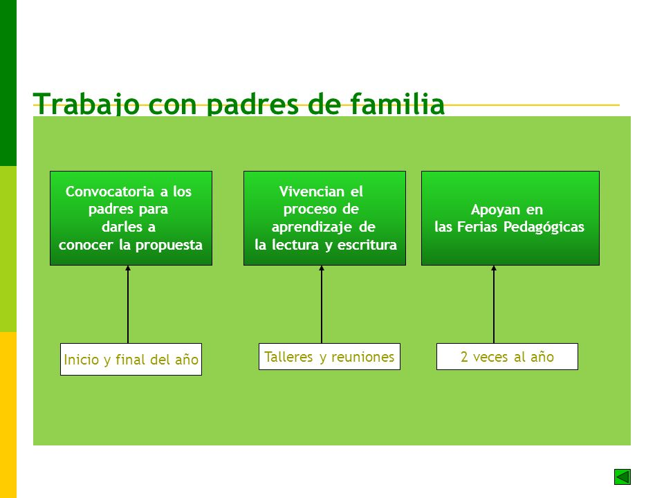 Trabajo con padres de familia
