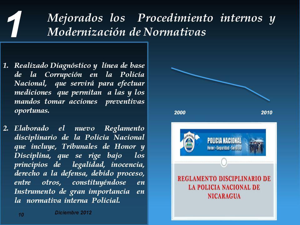 1 Mejorados los Procedimiento internos y Modernización de Normativas