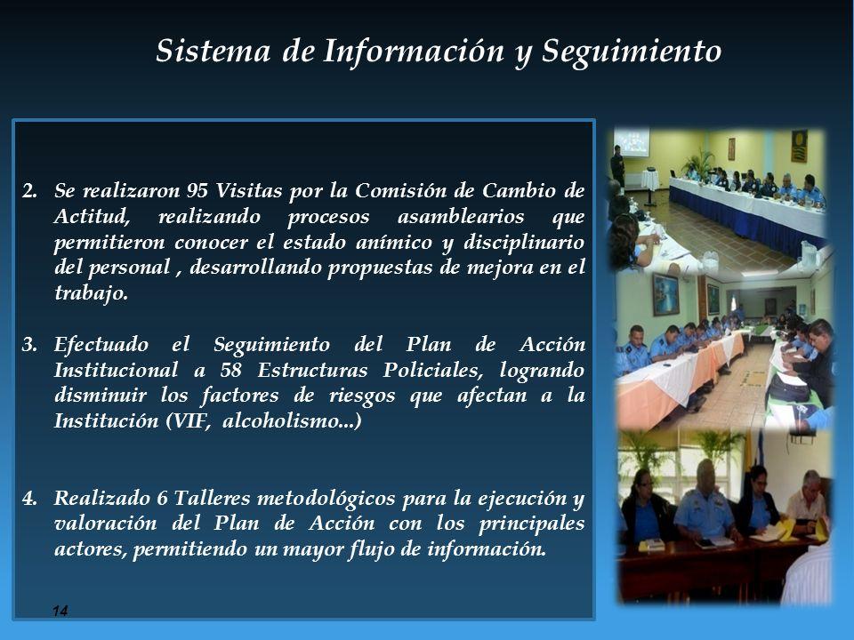 Sistema de Información y Seguimiento