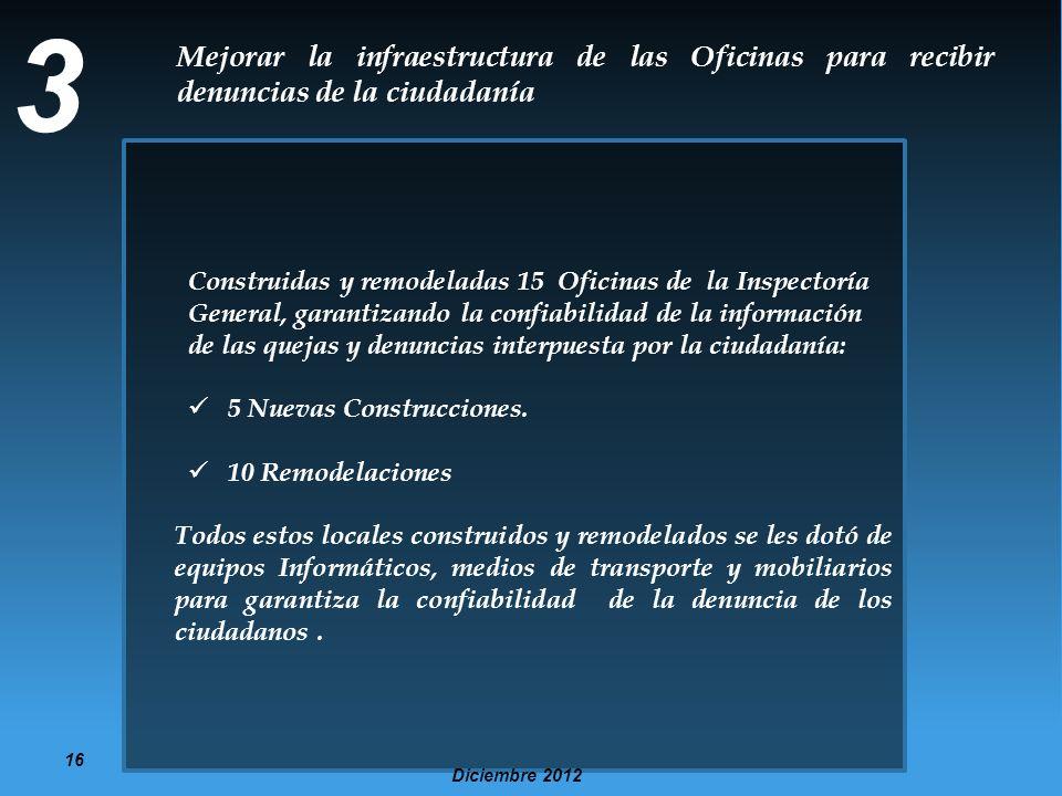 3Mejorar la infraestructura de las Oficinas para recibir denuncias de la ciudadanía. Construidas y remodeladas 15 Oficinas de la Inspectoría.