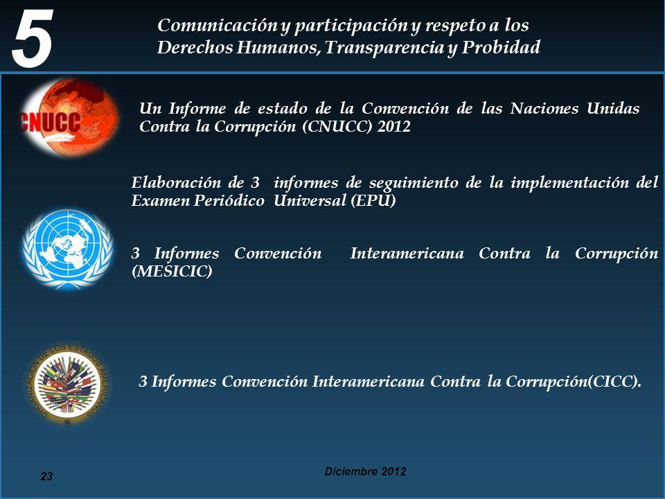 5 Comunicación y participación y respeto a los Derechos Humanos, Transparencia y Probidad.