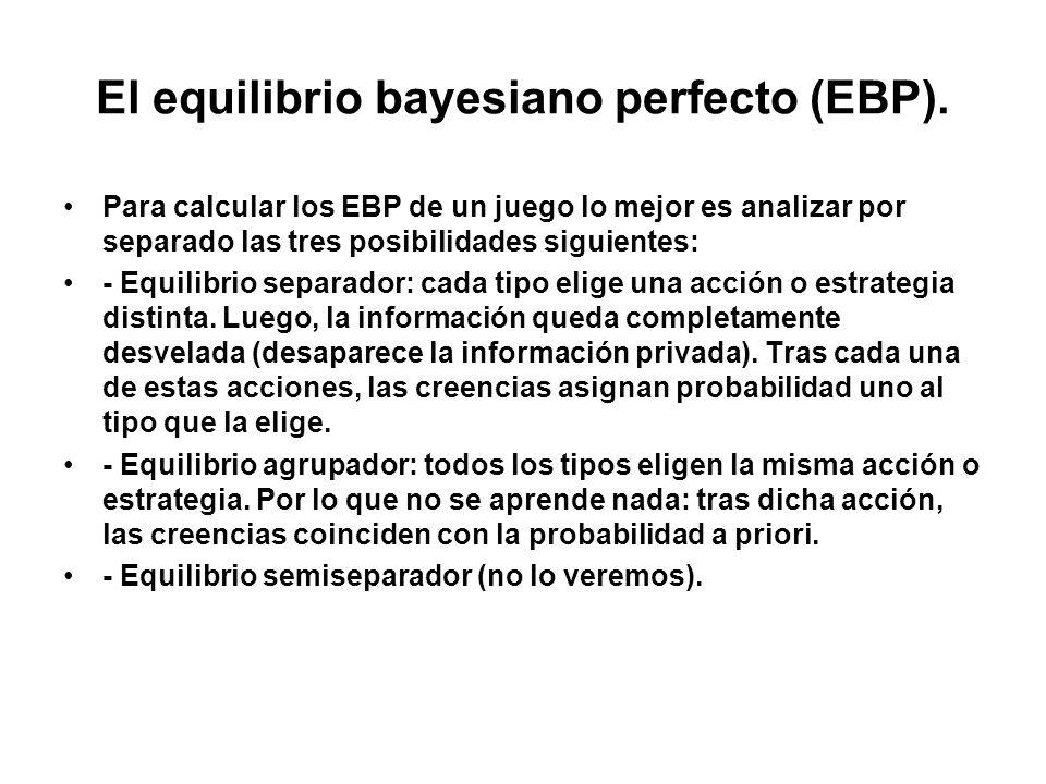 El equilibrio bayesiano perfecto (EBP).