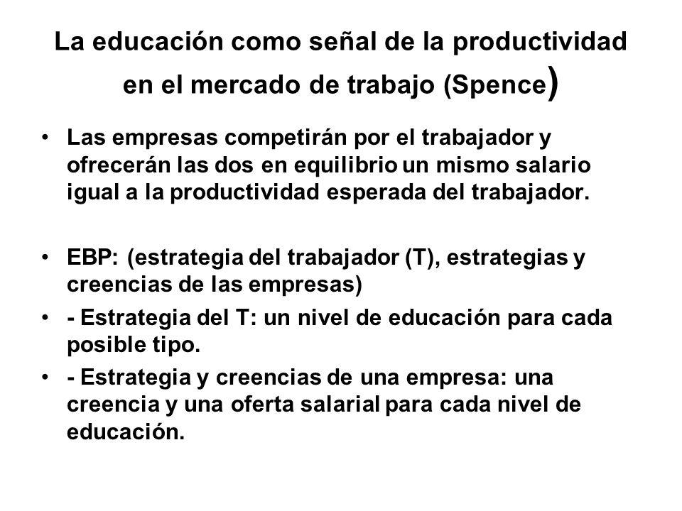 La educación como señal de la productividad en el mercado de trabajo (Spence)