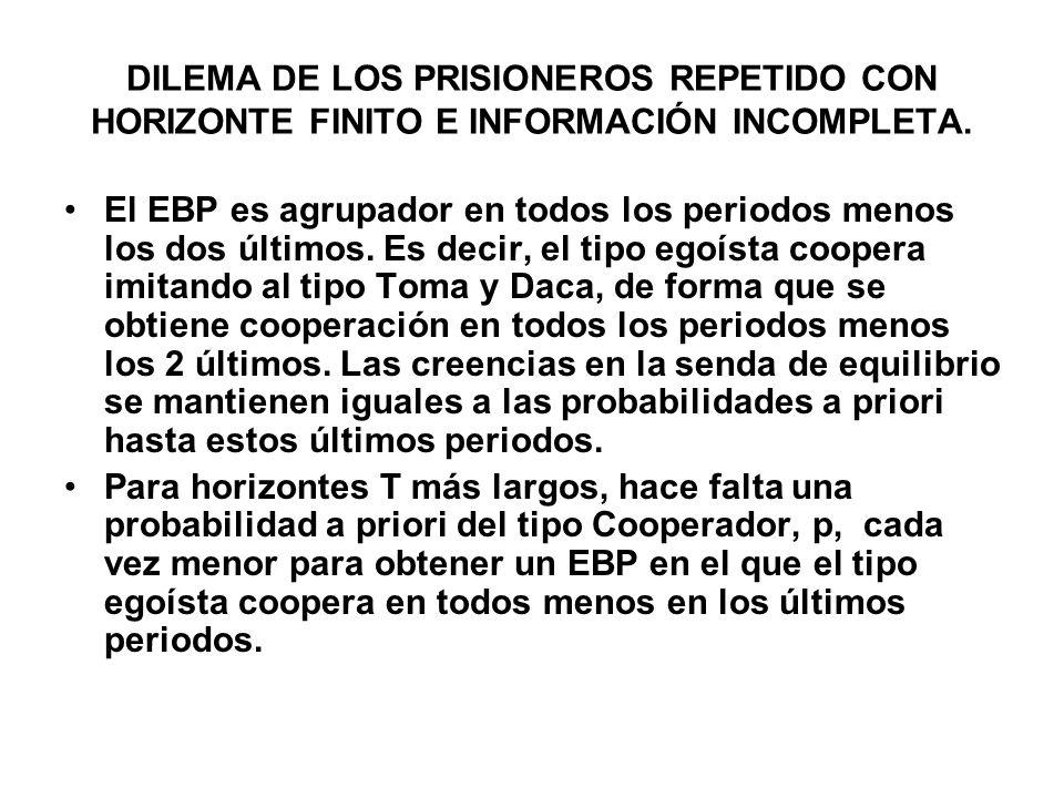 DILEMA DE LOS PRISIONEROS REPETIDO CON HORIZONTE FINITO E INFORMACIÓN INCOMPLETA.