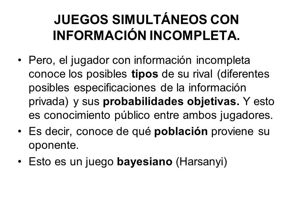 JUEGOS SIMULTÁNEOS CON INFORMACIÓN INCOMPLETA.