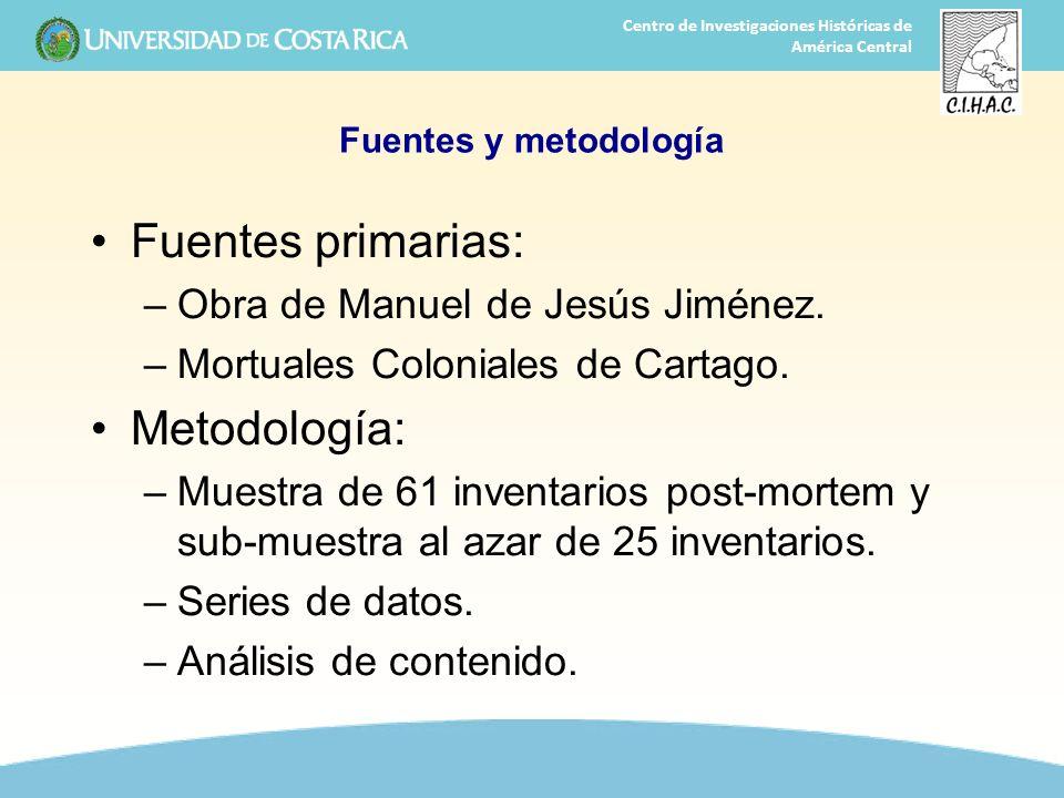 Fuentes primarias: Metodología: Obra de Manuel de Jesús Jiménez.