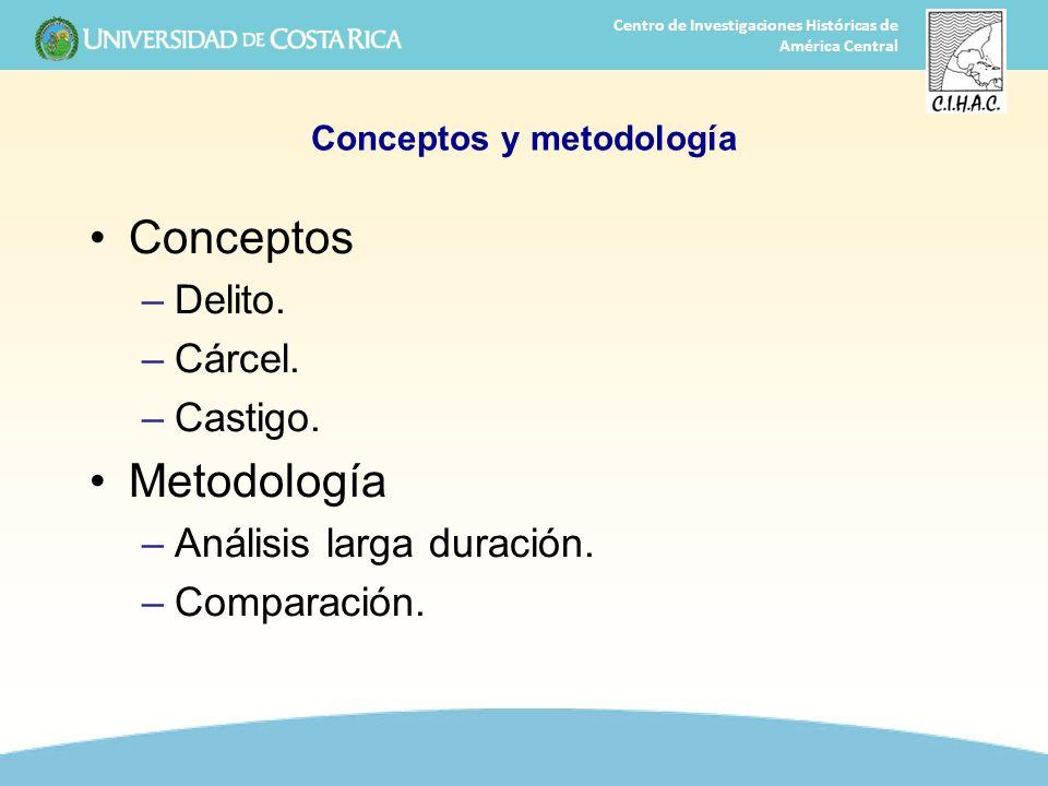 Conceptos y metodología