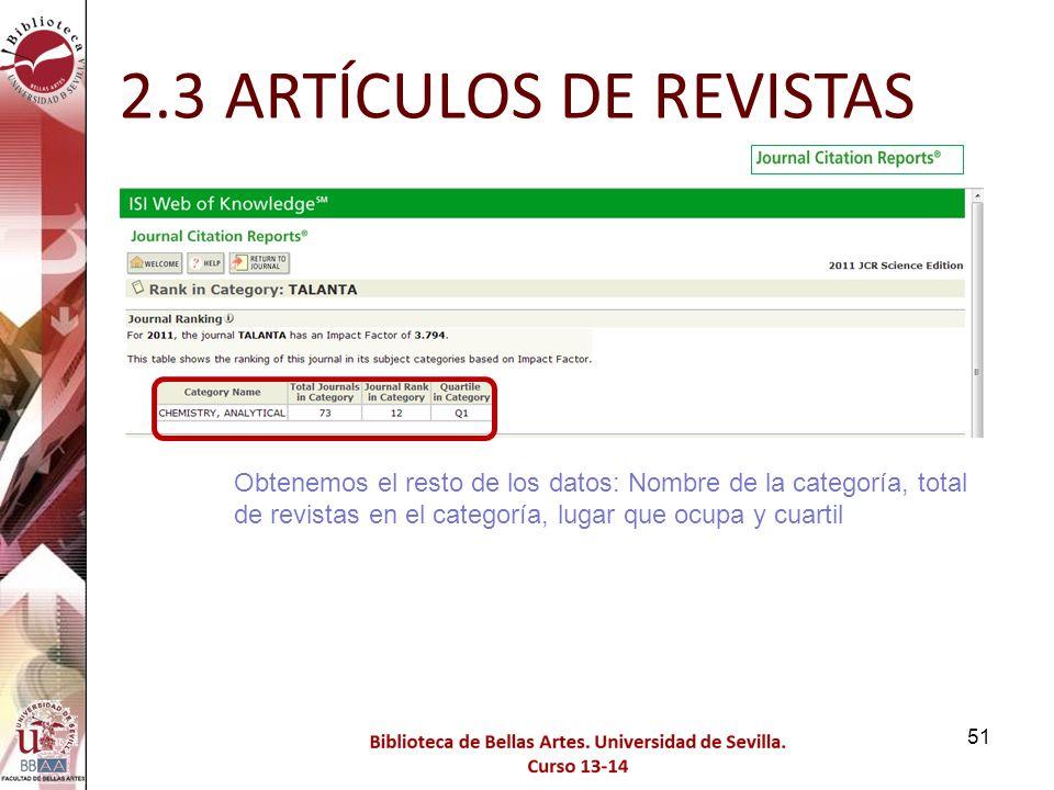 2.3 ARTÍCULOS DE REVISTAS Obtenemos el resto de los datos: Nombre de la categoría, total de revistas en el categoría, lugar que ocupa y cuartil.