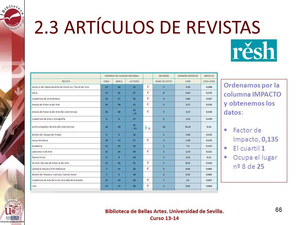 2.3 ARTÍCULOS DE REVISTAS Ordenamos por la columna IMPACTO y obtenemos los datos: Factor de Impacto, 0,135.
