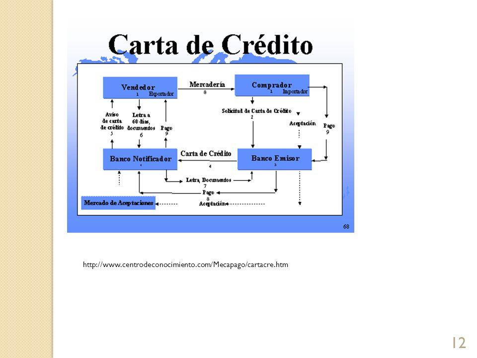 http://www.centrodeconocimiento.com/Mecapago/cartacre.htm