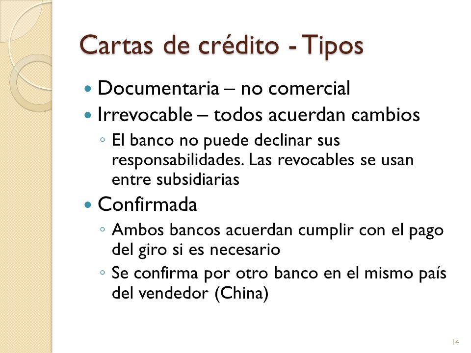 Cartas de crédito - Tipos