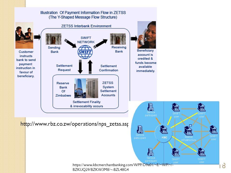 http://www.rbz.co.zw/operations/nps_zetss.asp https://www.kbcmerchantbanking.com/WPP/D9e01/~E/~WP/~/-BZKUQ29/BZKW3M8/~-BZL48G4.