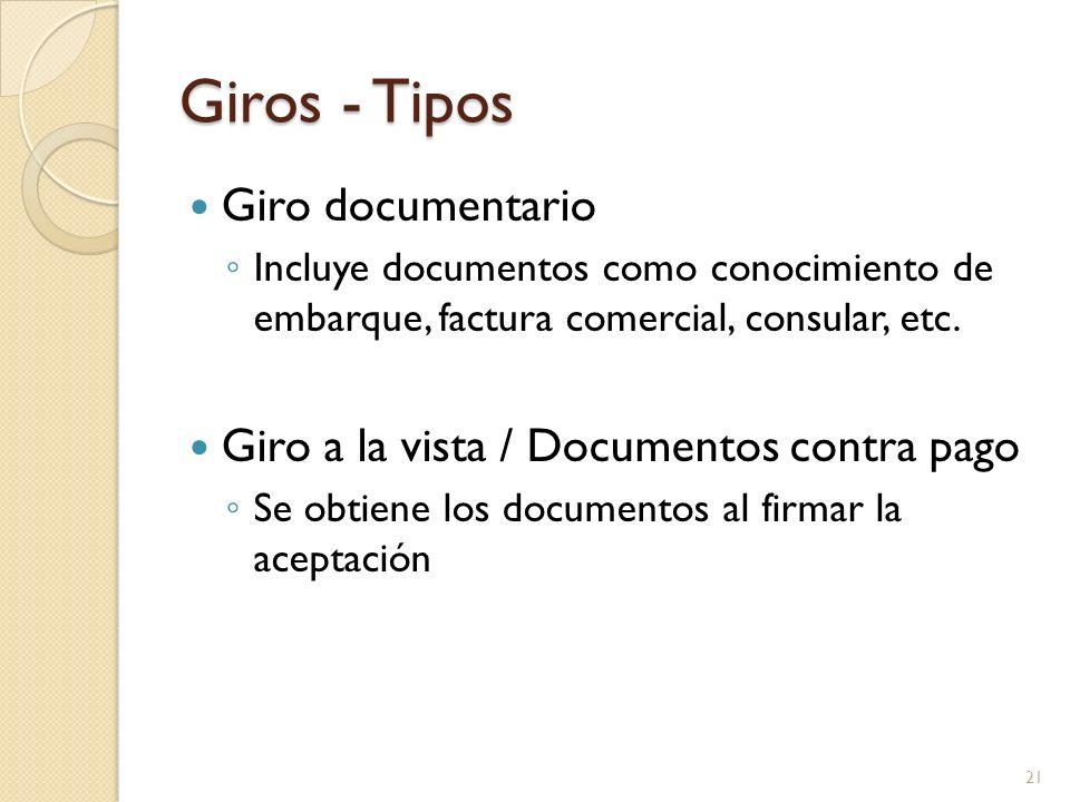 Giros - Tipos Giro documentario
