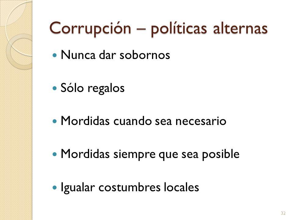 Corrupción – políticas alternas