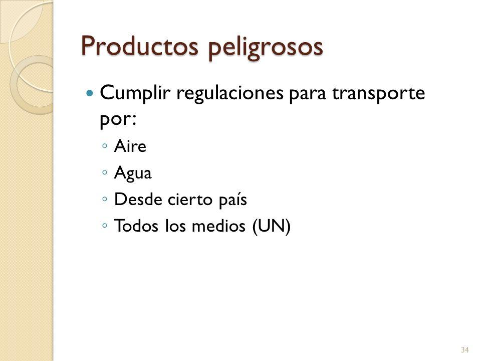 Productos peligrosos Cumplir regulaciones para transporte por: Aire