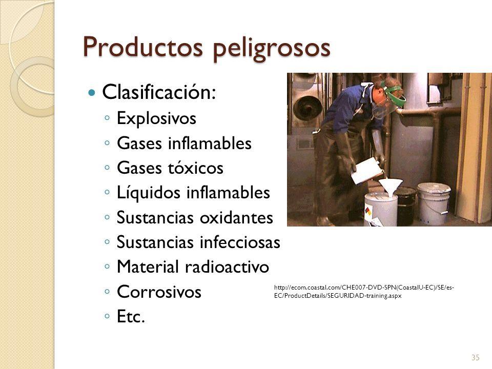 Productos peligrosos Clasificación: Explosivos Gases inflamables