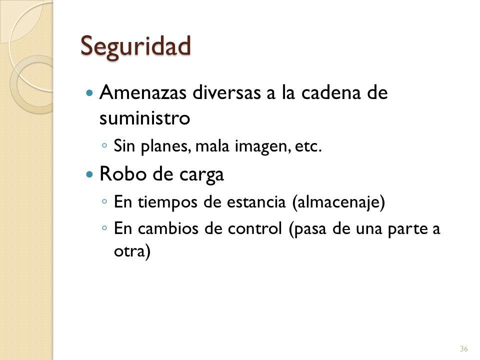Seguridad Amenazas diversas a la cadena de suministro Robo de carga