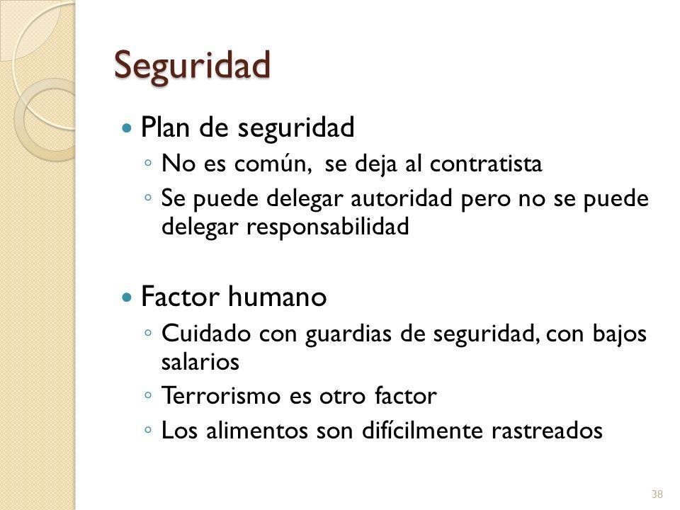 Seguridad Plan de seguridad Factor humano