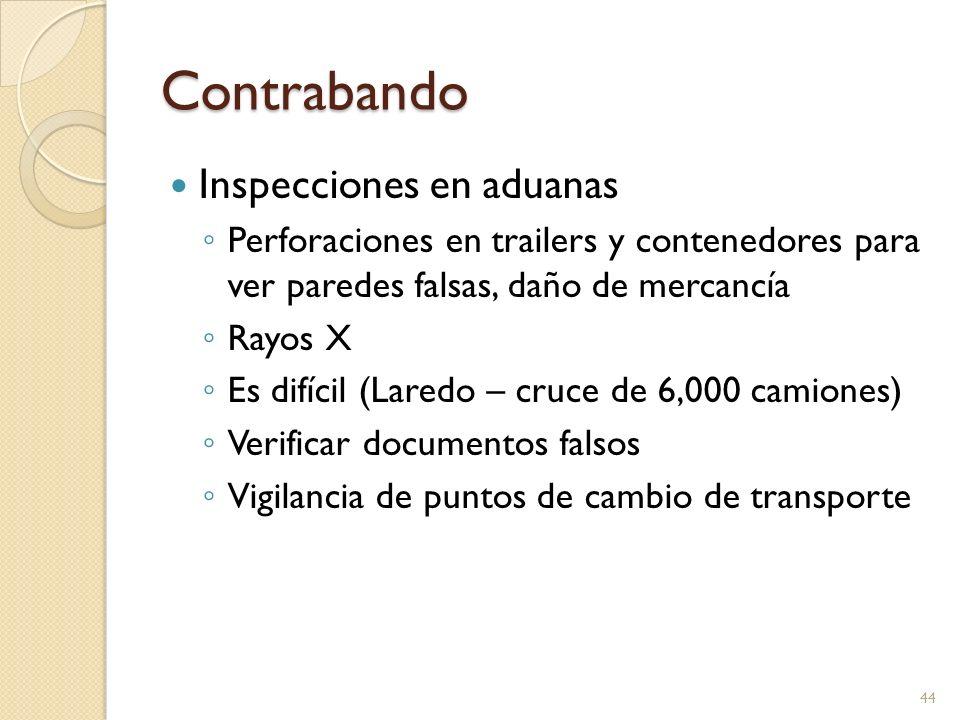 Contrabando Inspecciones en aduanas