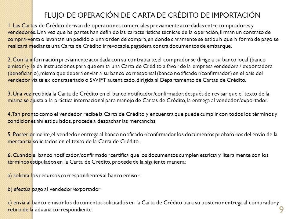 FLUJO DE OPERACIÓN DE CARTA DE CRÉDITO DE IMPORTACIÓN