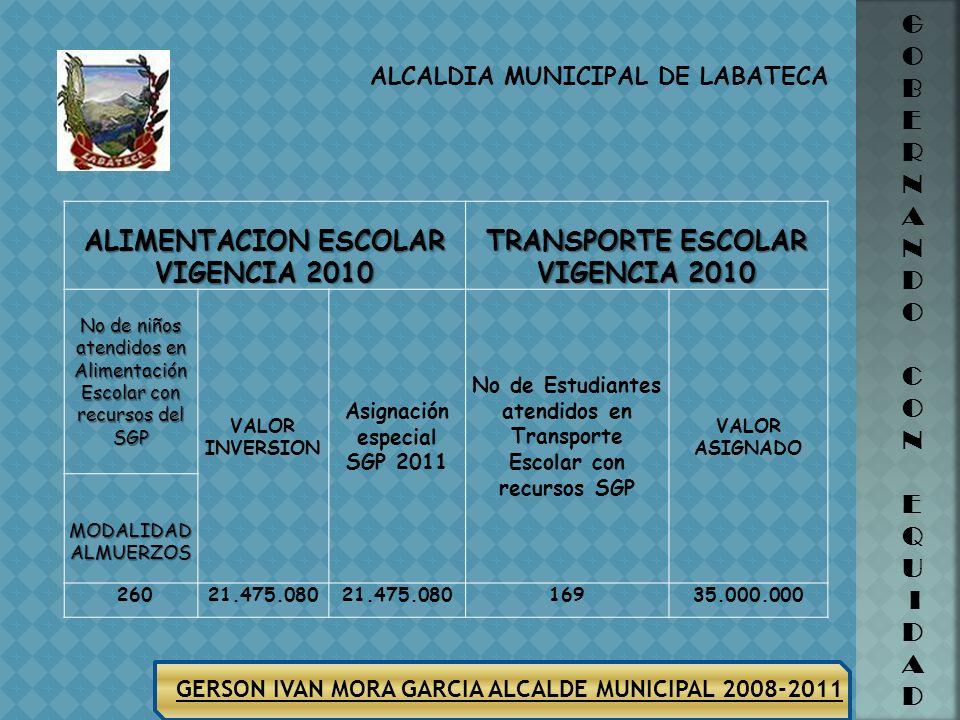 ALIMENTACION ESCOLAR VIGENCIA 2010 TRANSPORTE ESCOLAR VIGENCIA 2010