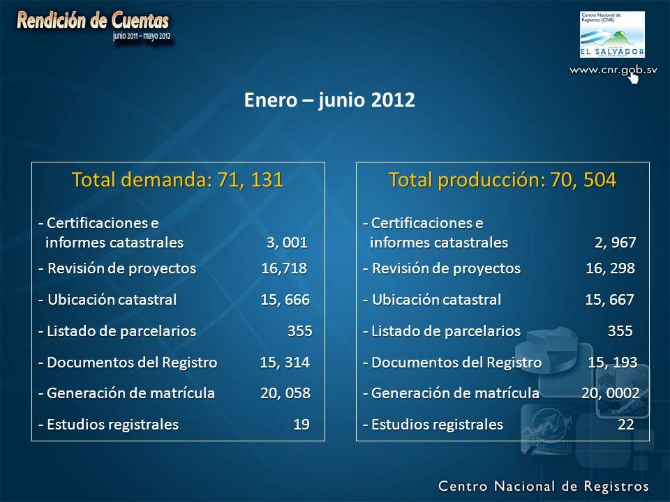 Enero – junio 2012 Total demanda: 71, 131 Total producción: 70, 504