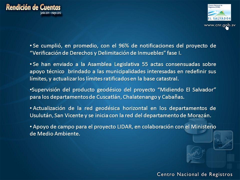 Se cumplió, en promedio, con el 96% de notificaciones del proyecto de Verificación de Derechos y Delimitación de Inmuebles fase I.