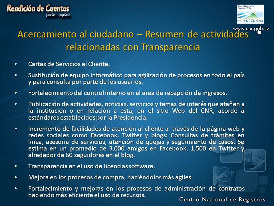 Acercamiento al ciudadano – Resumen de actividades relacionadas con Transparencia