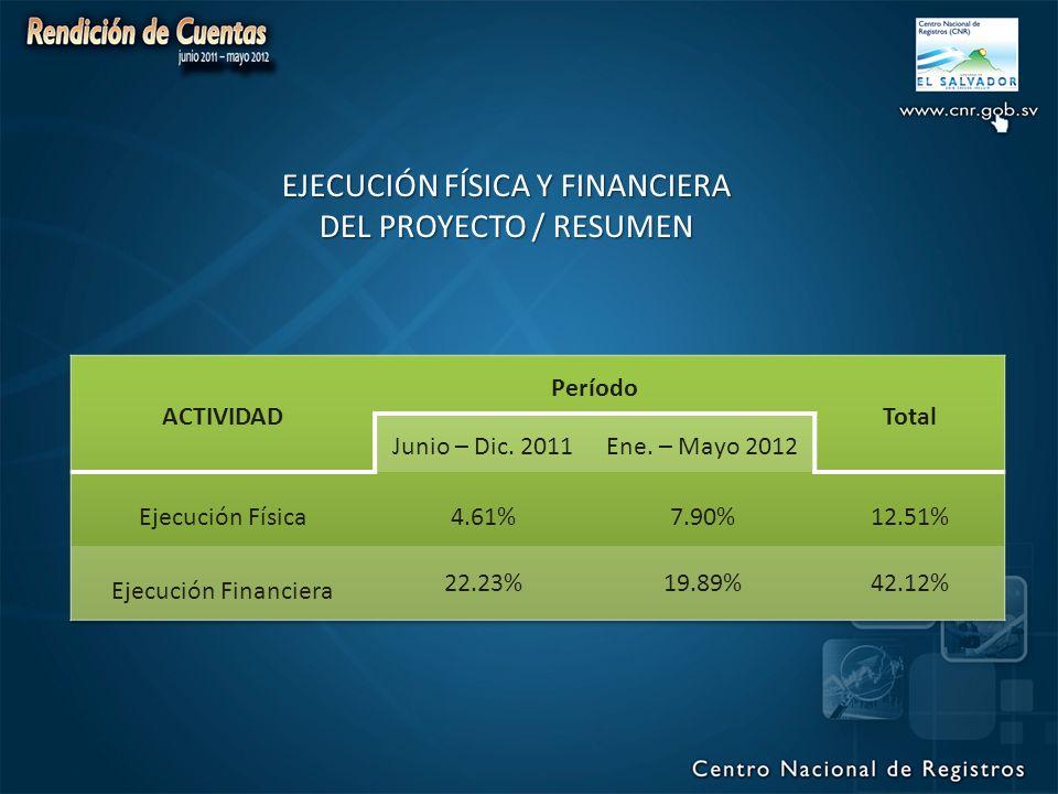 EJECUCIÓN FÍSICA Y FINANCIERA