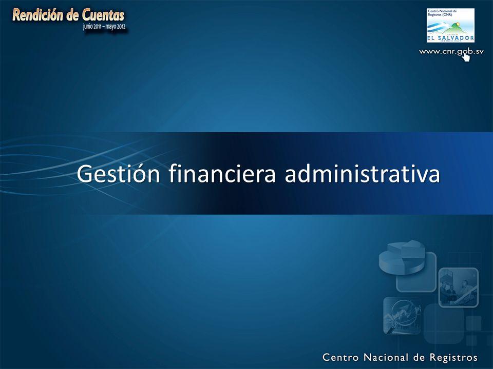 Gestión financiera administrativa