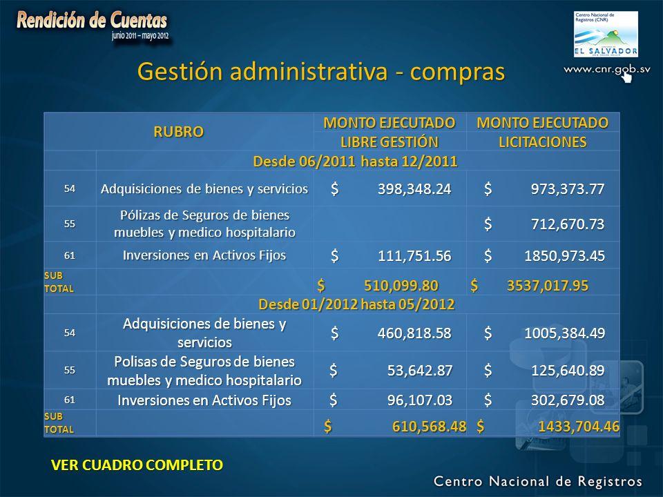Gestión administrativa - compras