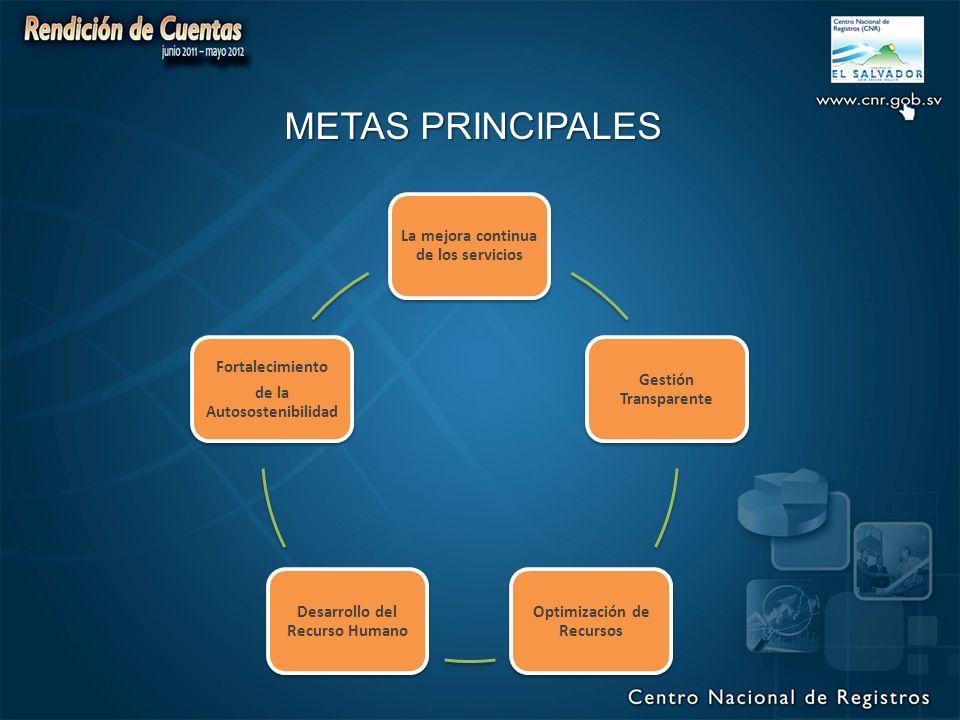METAS PRINCIPALES La mejora continua de los servicios Fortalecimiento