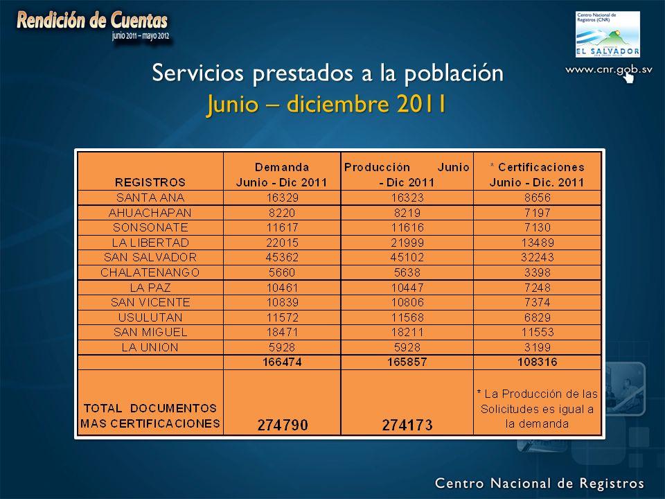 Servicios prestados a la población Junio – diciembre 2011