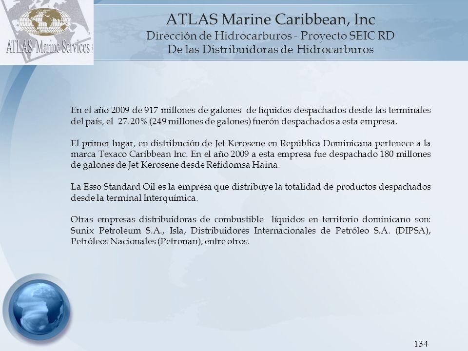 De las Distribuidoras de Hidrocarburos