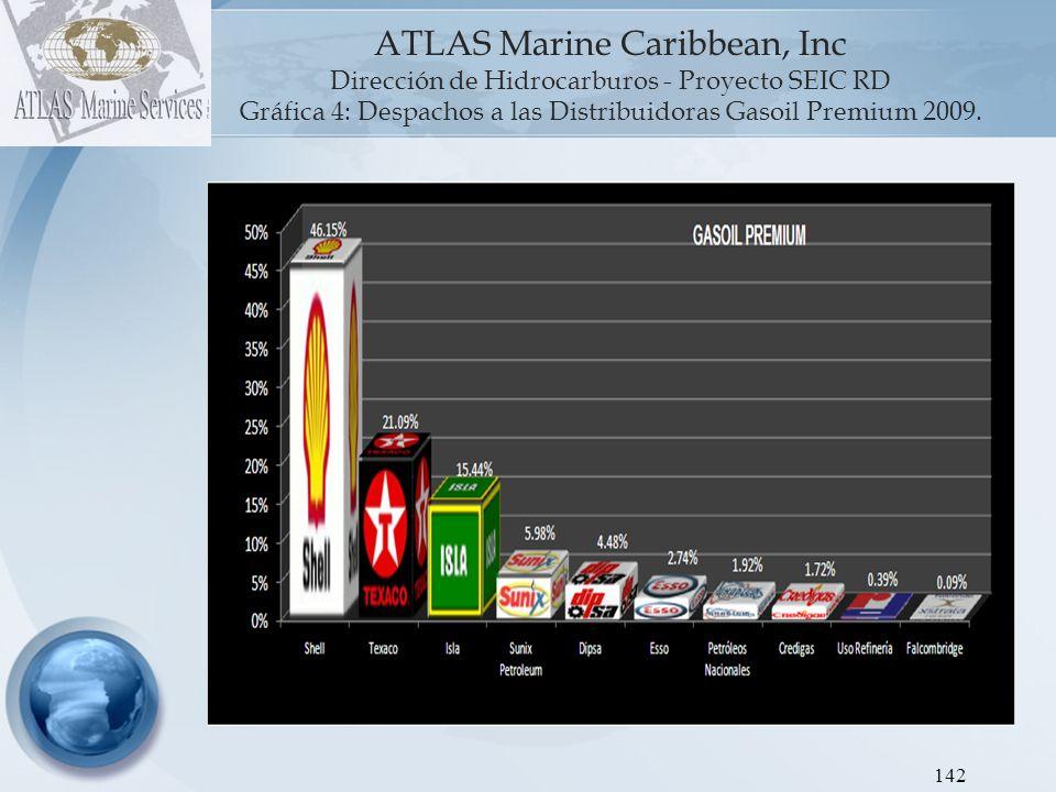 Gráfica 4: Despachos a las Distribuidoras Gasoil Premium 2009.