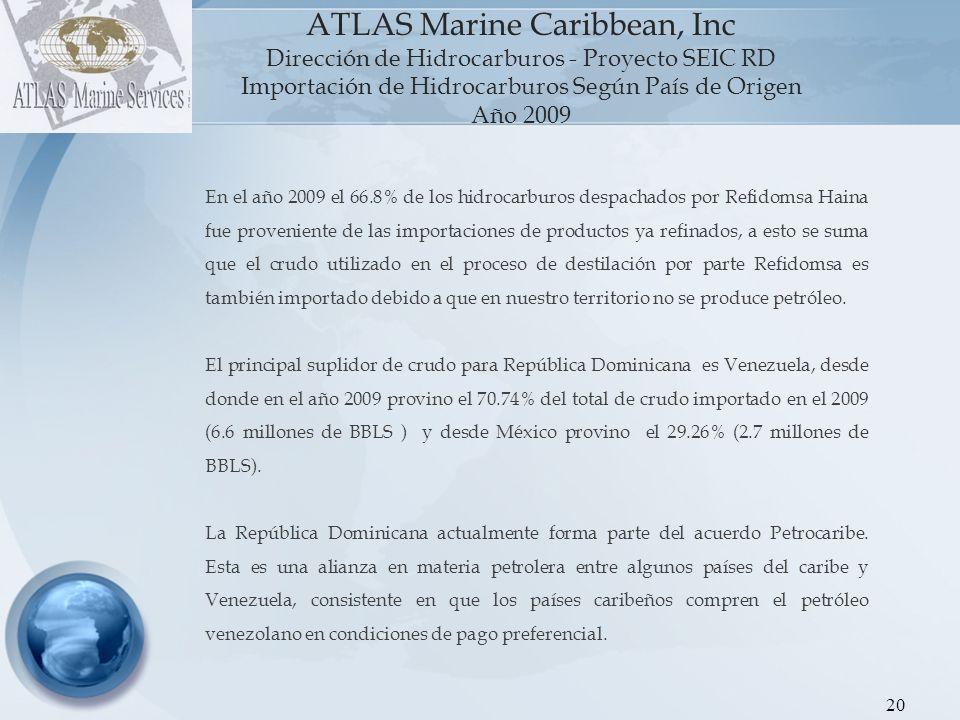 Importación de Hidrocarburos Según País de Origen Año 2009