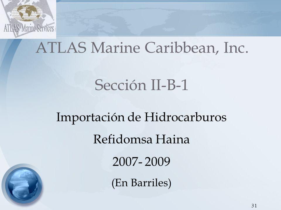 ATLAS Marine Caribbean, Inc. Sección II-B-1